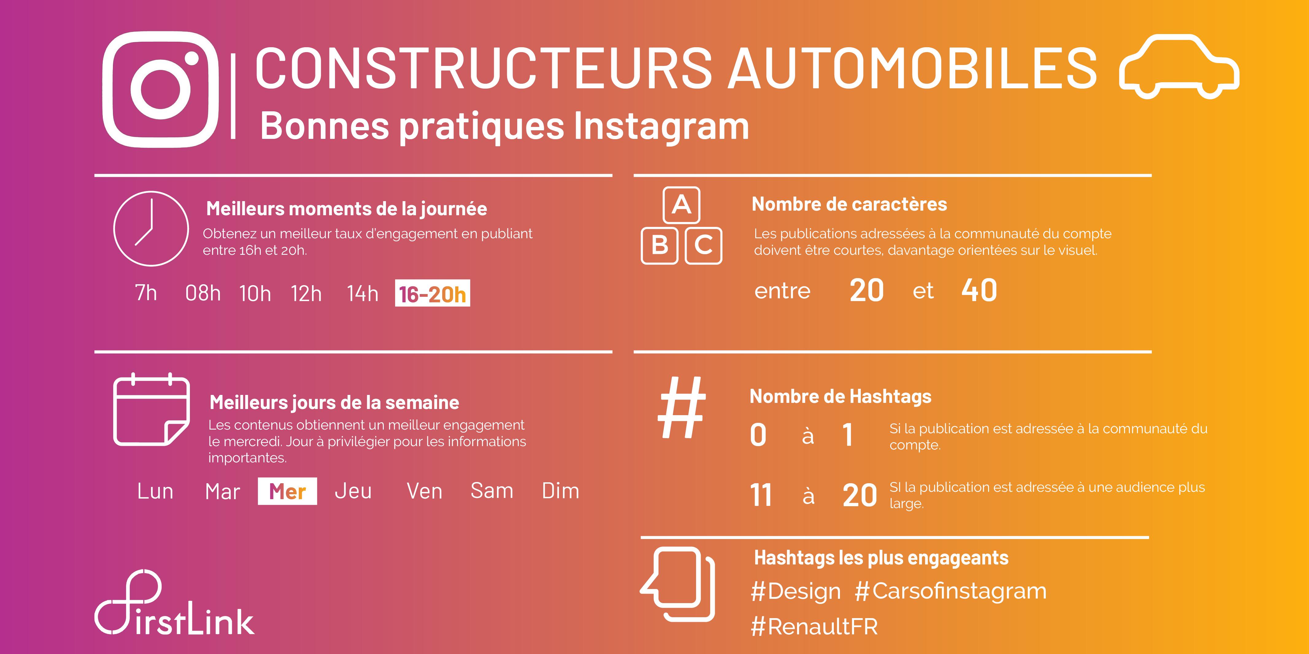 Infographie Instagram pour Constructeurs automobiles