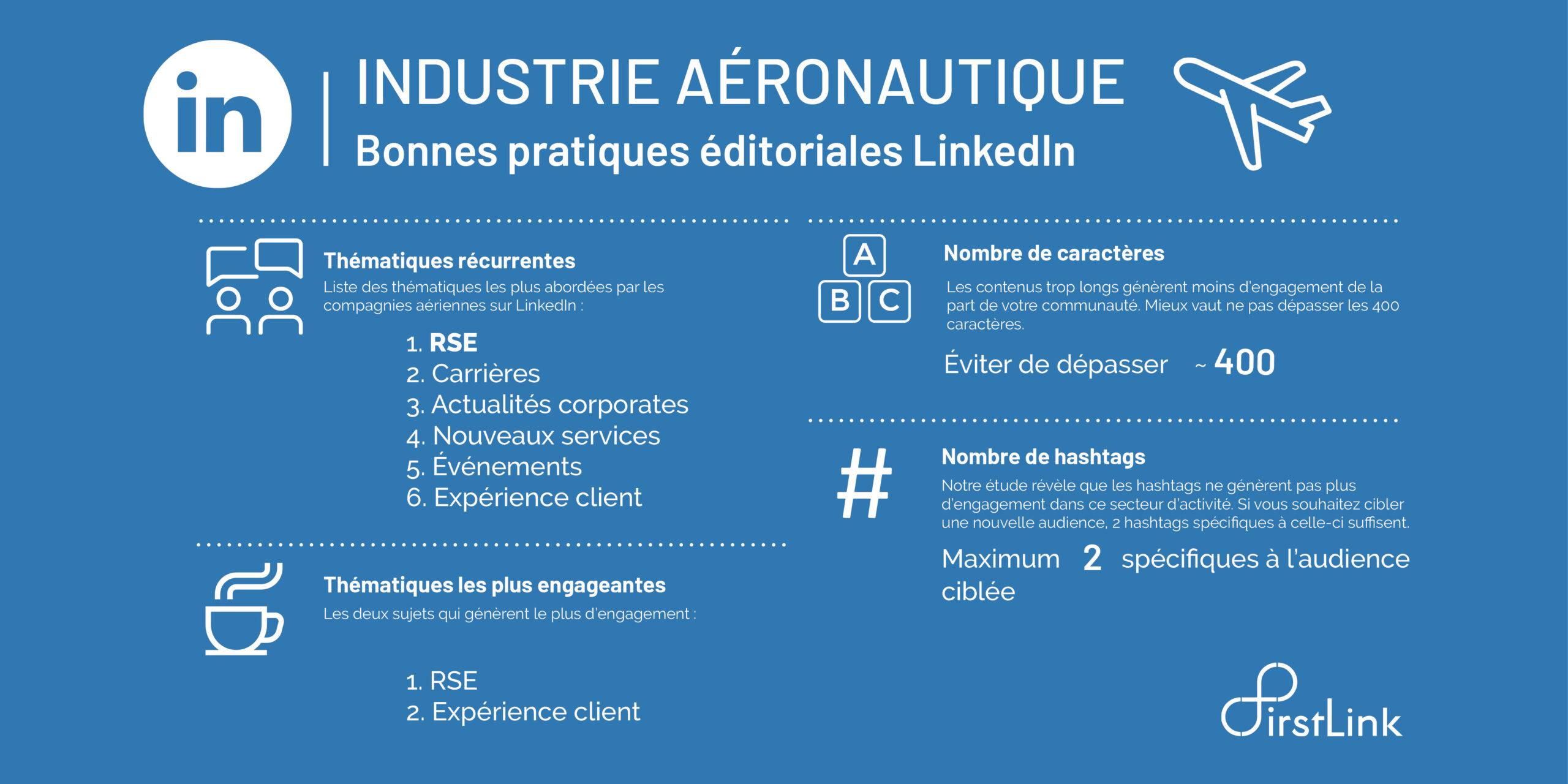 infographie LinkedIn pour l'industrie aéronautique