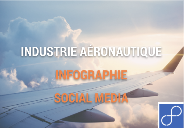 aile d'avion avec le titre industrie aéronautique infographie