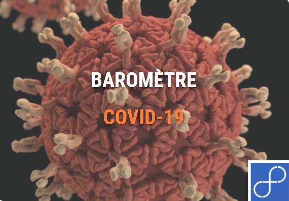Virus Covid-19 avec le titre Baromètre Covid-19