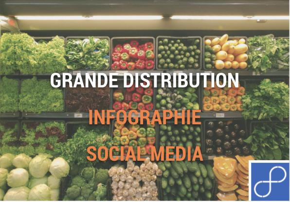 Rayon légume super marché avec le titre grande distribution infographie social media