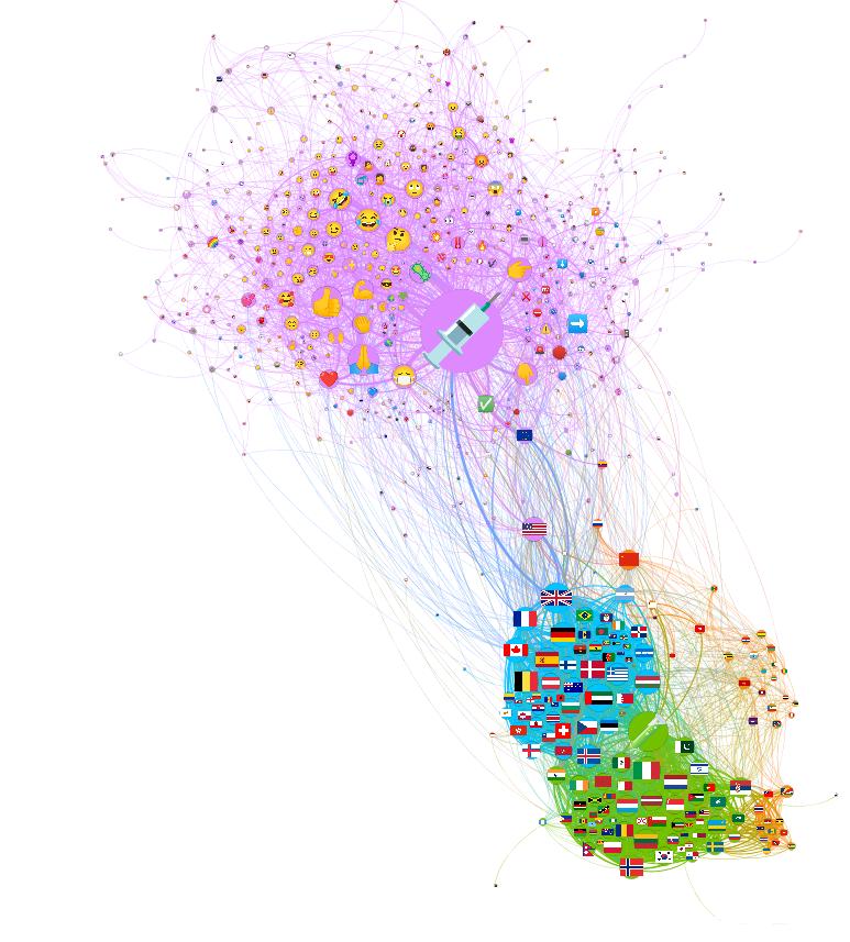 analyse de sentiment vaccin covid19 à travers les emojis