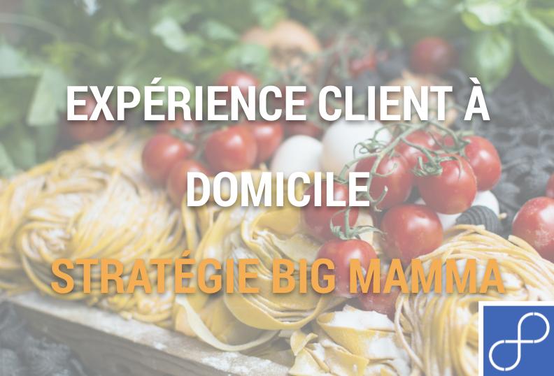 Cuisine Italienne en fond avec le titre : stratégie marketing Big Mamma instagram